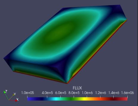 Figura 3. Flux de neutrons simulats amb ALYA a una placa 3D de 20cm de espessor de Si28.